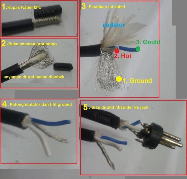 mengurai dan menyolder kabel mic Canary