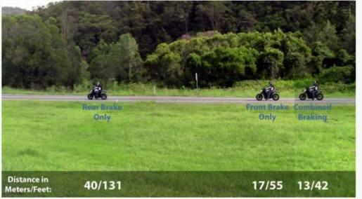 Pengujian rem pada sepeda motor