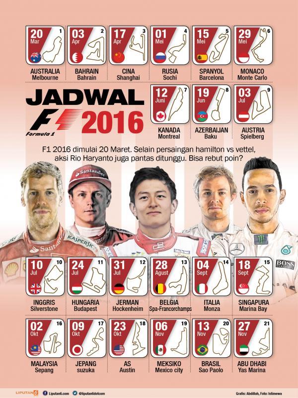 jadwal lengkap formula1 2016 (liputan6.com)