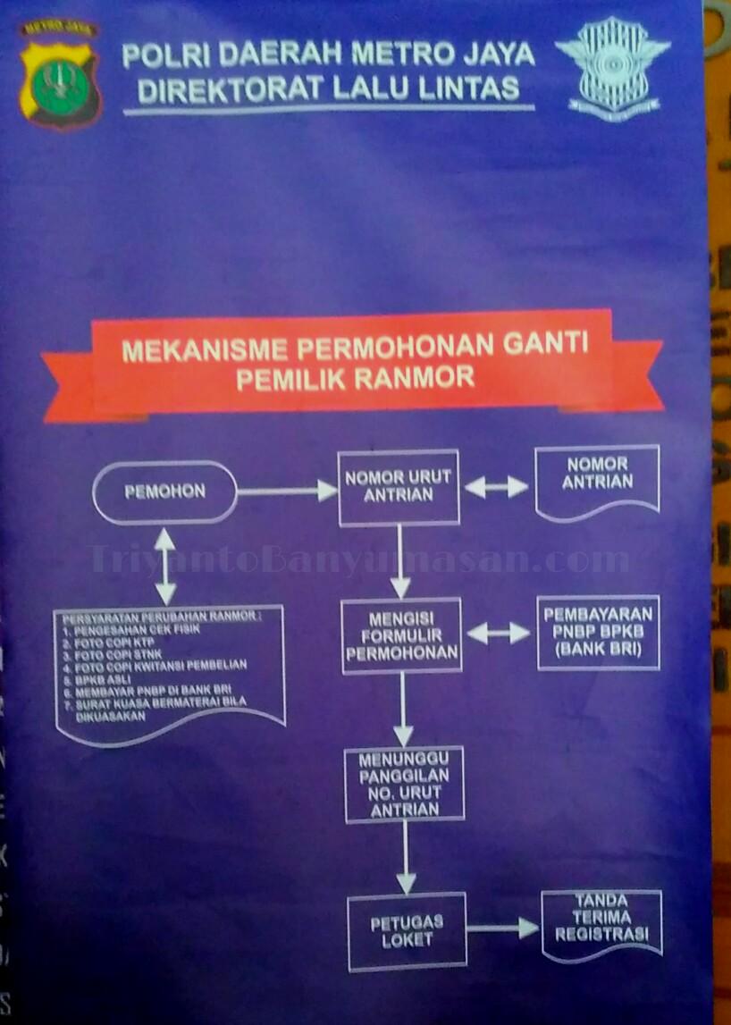 Cara Balik Nama Bpkb Motor Second Di Polda Metro Jaya